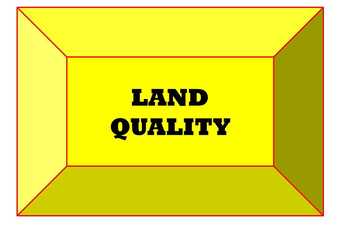 LAND QUALITY