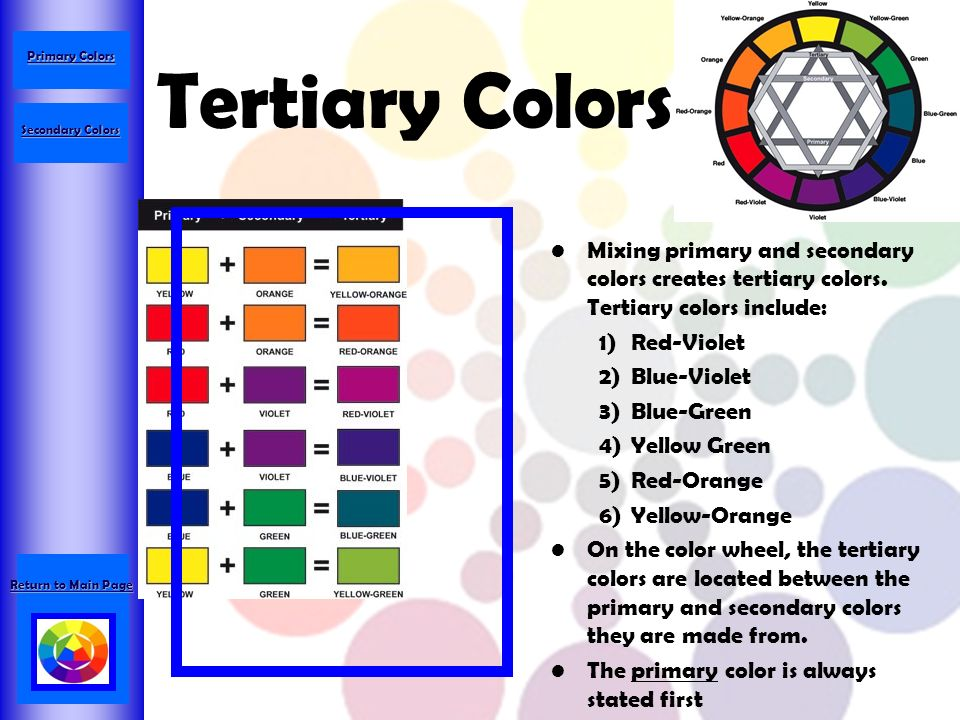 Primary Colors Tertiary Secondary Mixing And Creates