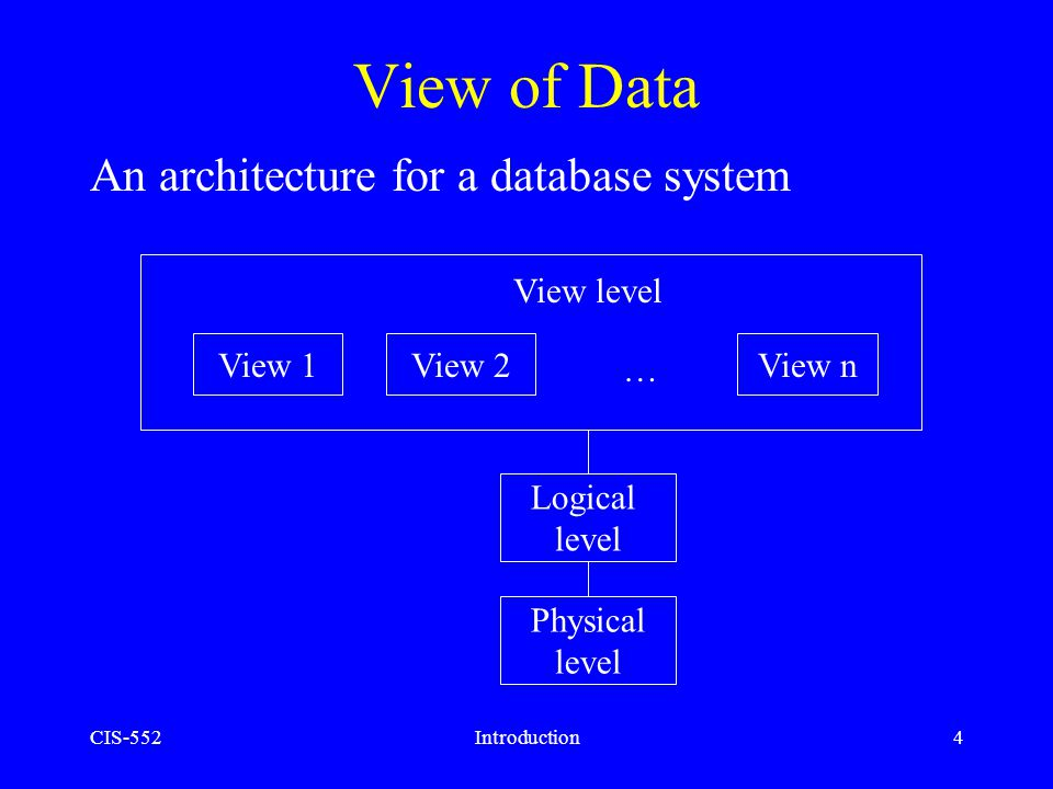 View of Data An architecture for a database system View level View 1