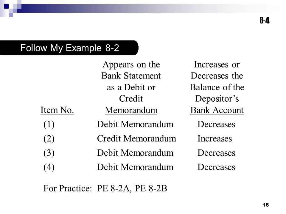 Appears on the Bank Statement as a Debit or Credit Memorandum