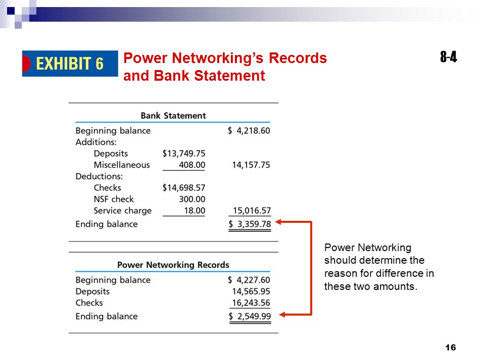 8-4 Power Networking's Records and Bank Statement