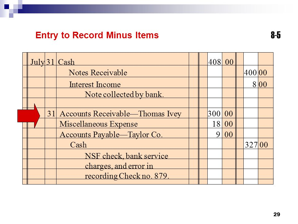 8-5 Entry to Record Minus Items July 31 Cash