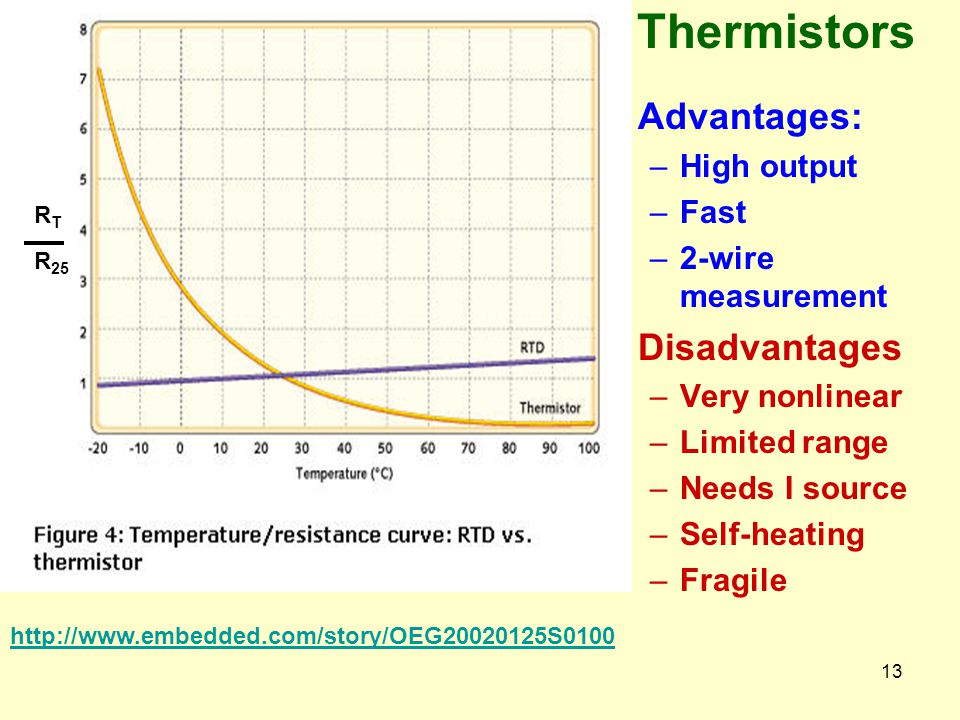 Thermistors That Are K Ohms At Room Temperature