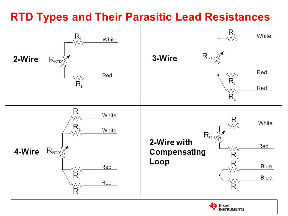 2 wire rtd wiring diagram signal conditioning and linearization of rtd sensors - ppt ... pt100 3 wire rtd wiring diagram