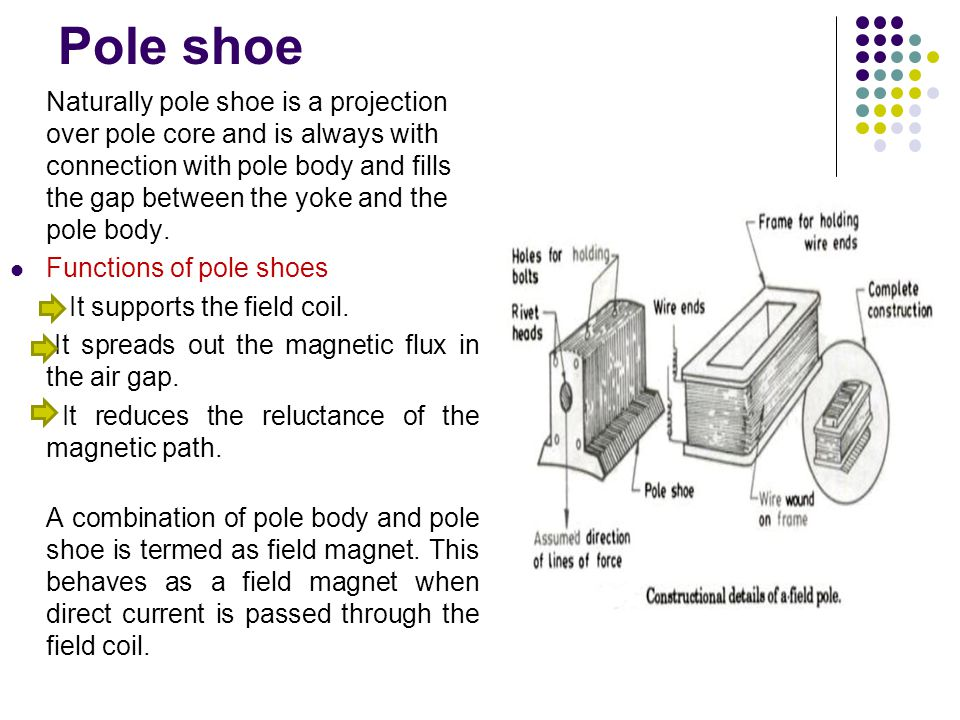 Pole shoe Functions of pole shoes It supports the field coil.