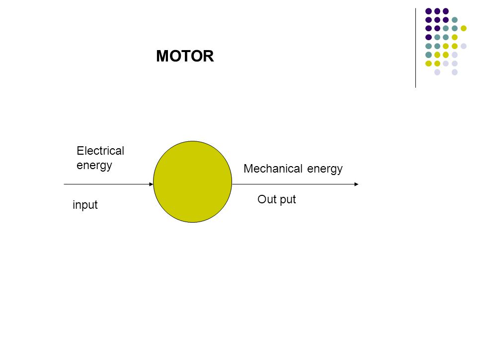 MOTOR Electrical energy input Mechanical energy Out put