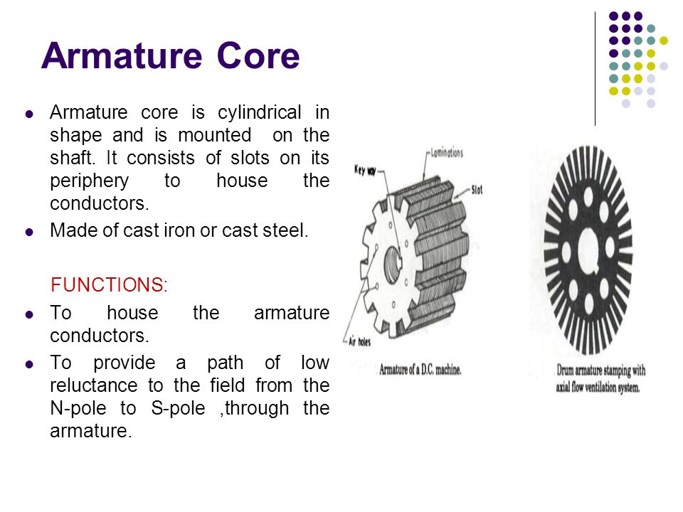 Armature Core Armature core is cylindrical in shape and is mounted on the shaft. It consists of slots on its periphery to house the conductors.