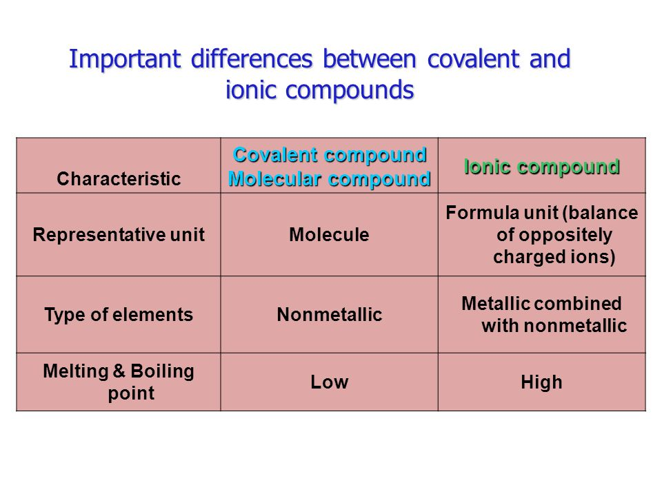 Important differences between covalent and ionic compounds