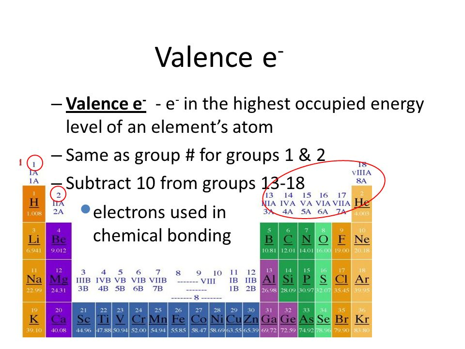 Valence e- Valence e- - e- in the highest occupied energy level of an element's atom. Same as group # for groups 1 & 2.
