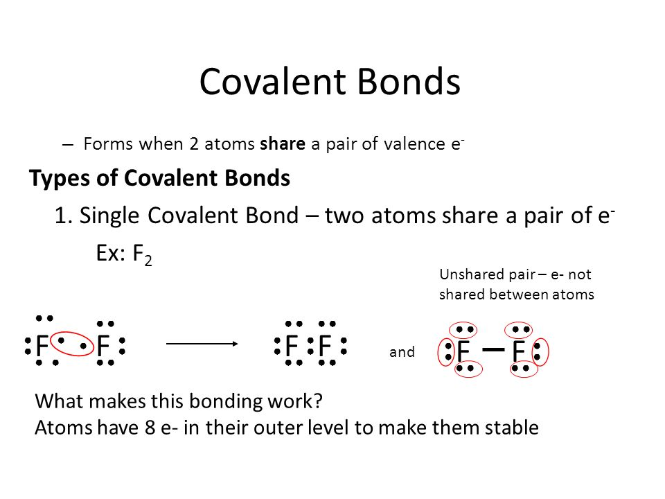 Covalent Bonds F F F F F F Types of Covalent Bonds