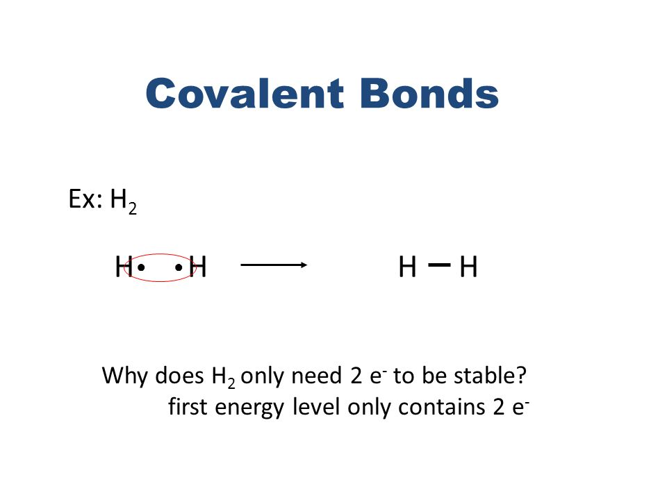 Covalent Bonds H H H H Ex: H2 Why does H2 only need 2 e- to be stable