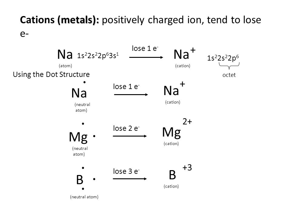 Cations (metals): positively charged ion, tend to lose e-