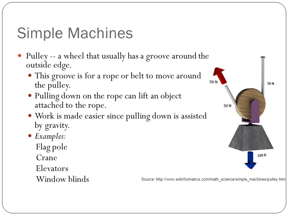 Levers and pulleys essays