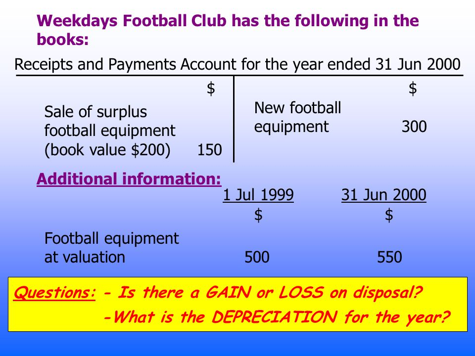 1999 and depreciation account Group assets into depreciation accounts figure the depreciation separately for each asset or group of assets the basis for depreciation is the cost or other basis reduced by a reasonable salvage value  ftb 3885 - 1999 corporation depreciation and amortization.