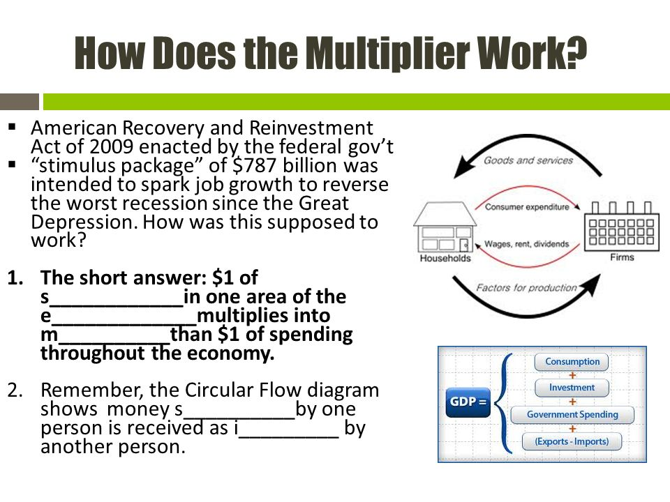 Multiplier (economics)