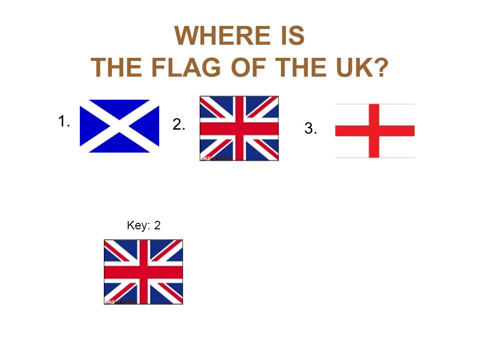 WHERE IS THE FLAG OF THE UK