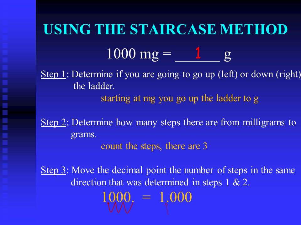 USING THE STAIRCASE METHOD