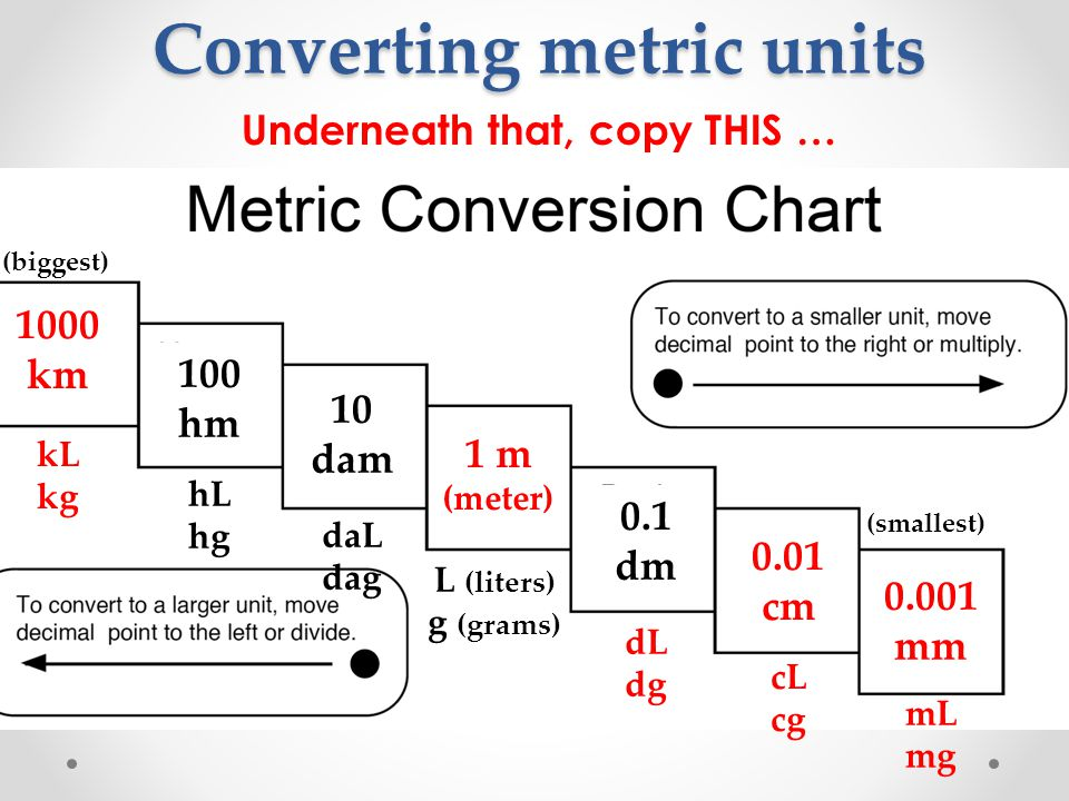 September 21 2011 T Practice unit conversion A Finish unit – Unit Conversions Worksheet