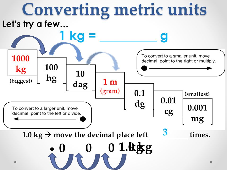 September 21 2011 t practice unit conversion a finish unit conversion worksheet l none e - How to convert liter to kilogram ...