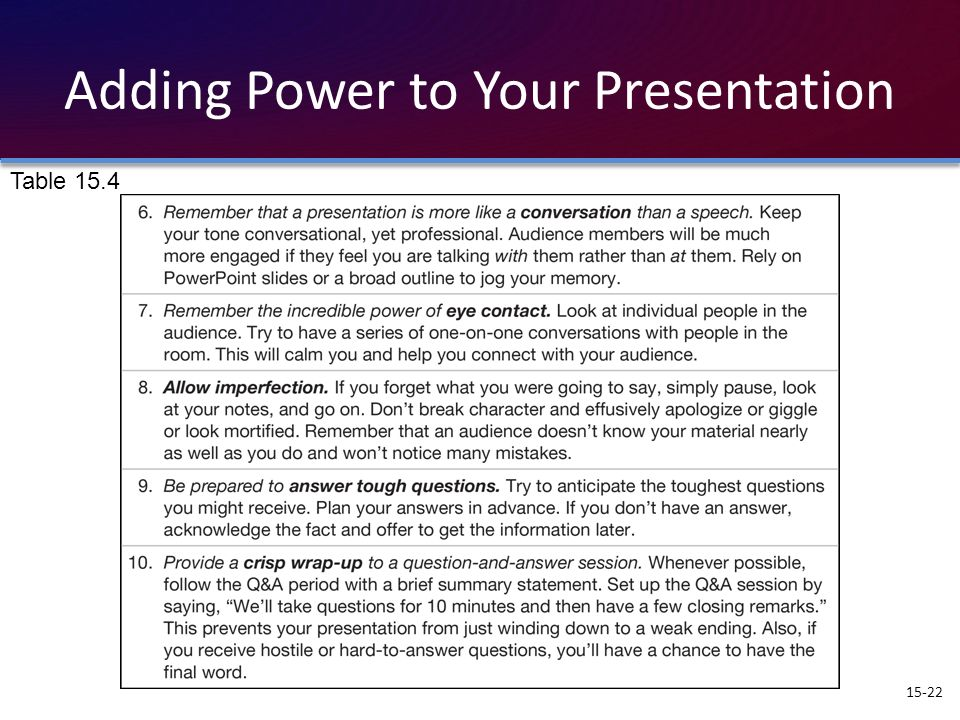 Adding Power to Your Presentation