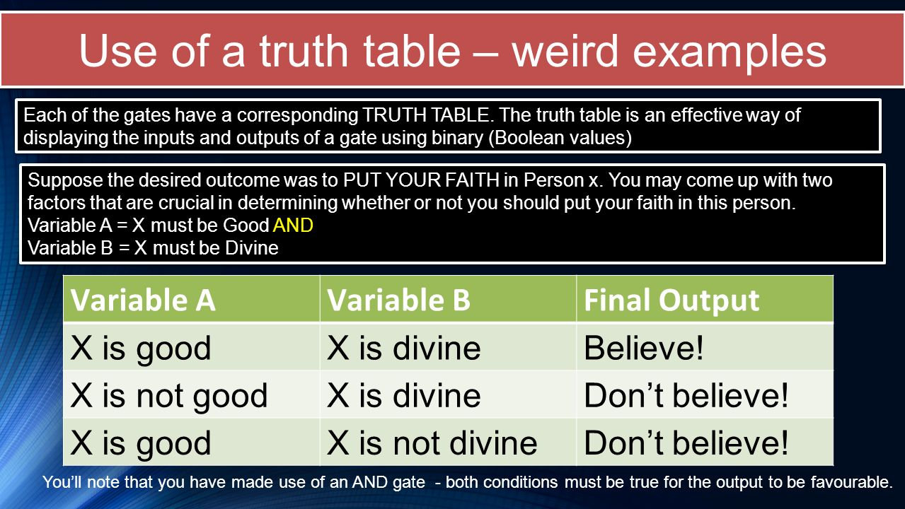 Use of a truth table – weird examples