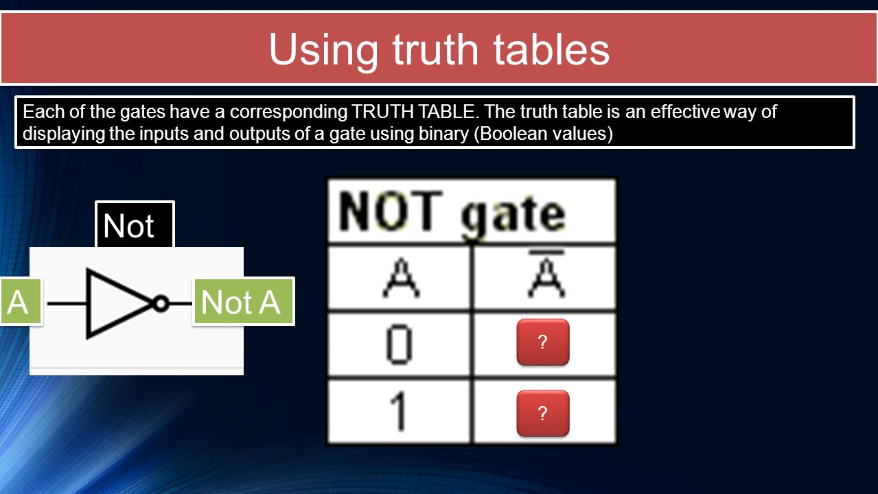 Using truth tables Not A Not A