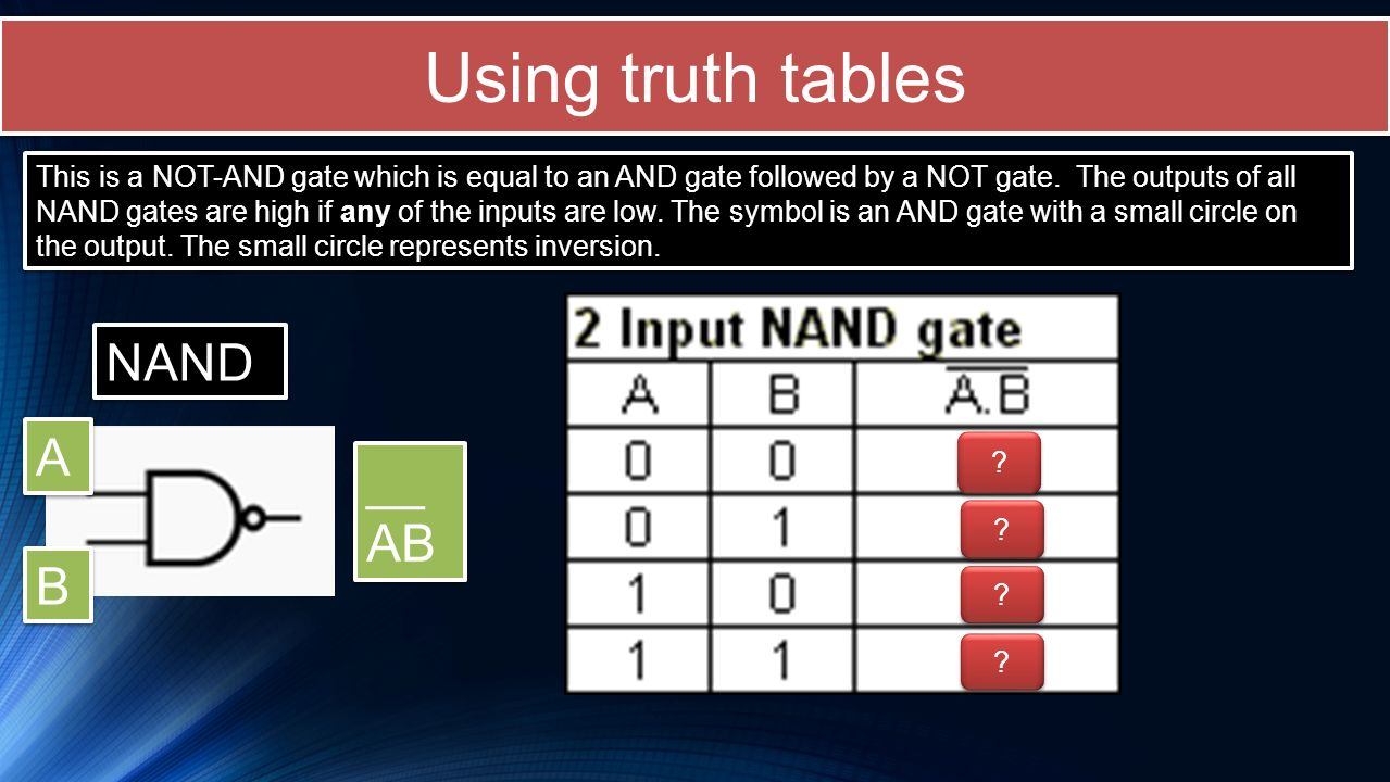 Using truth tables NAND A __ AB B
