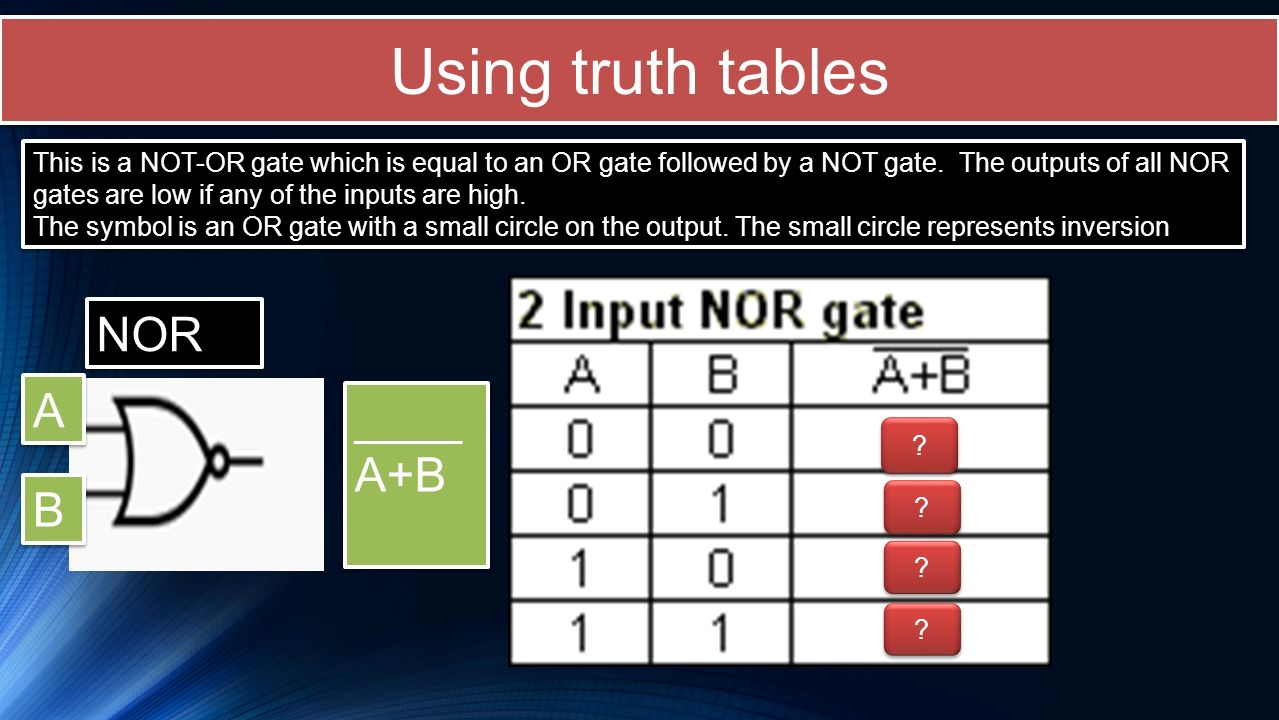 Using truth tables NOR A ____ A+B B