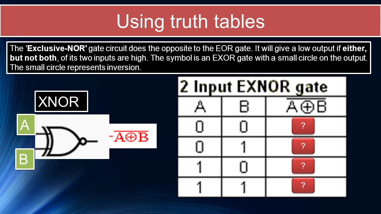 Using truth tables XNOR A B