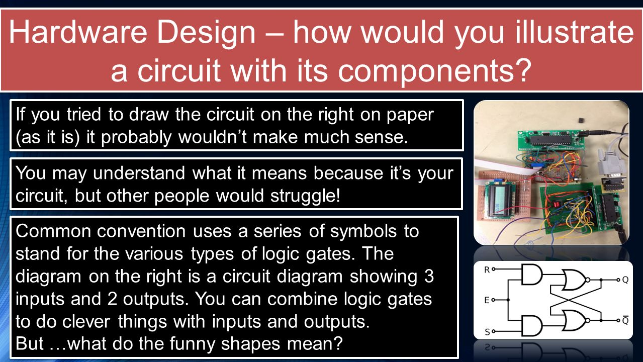 Hardware Design – how would you illustrate a circuit with its components