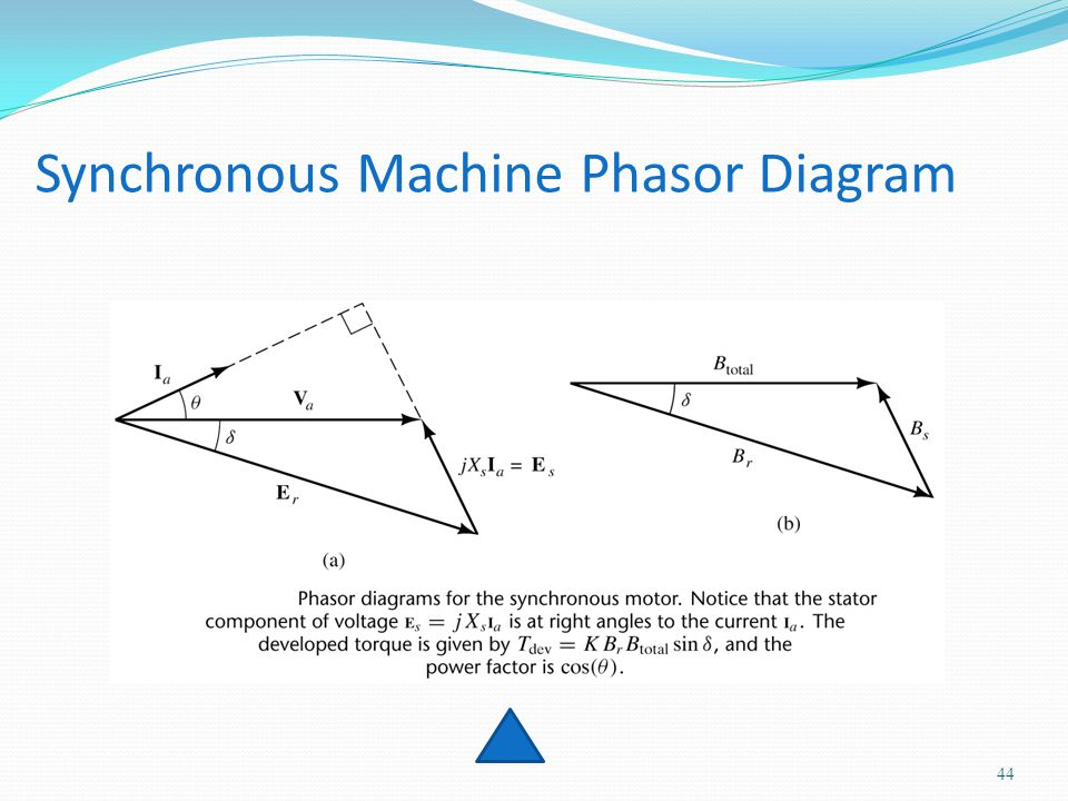 Synchronous+Machine+Phasor+Diagram motor electrical energy mechanical energy ppt video online download synchronous motor wiring diagram at crackthecode.co