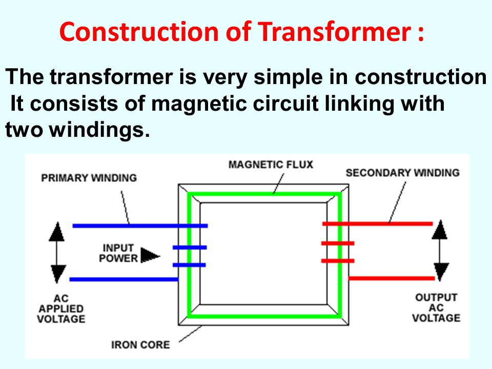 construction of current transformer pdf