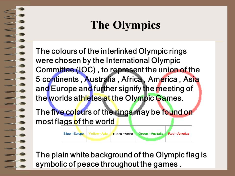 The Olympics The Colours Of The Interlinked Olympic Rings Were