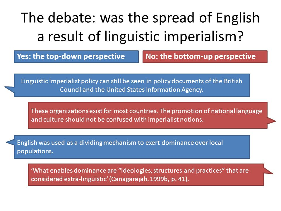 linguistic imperialism Comment on 2003 editlinguistic relativity, which is the theory that unique and distinct languages create unique and distinct ways of perceiving and thinking.