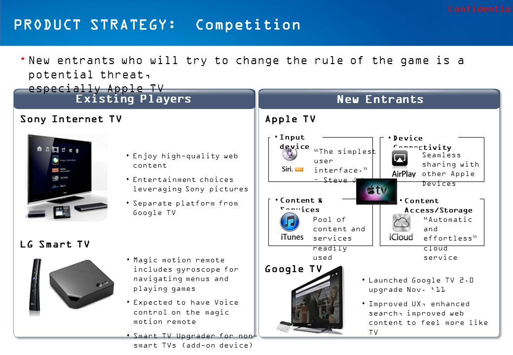 Samsung differentiation strategy