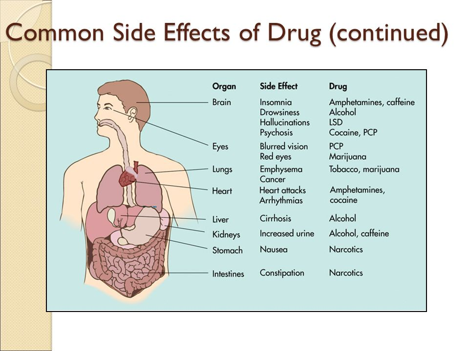 the negative effects of heroin on the human body Drug abuse can result in serious behavioral and emotional changes that ultimately destroy a person's life the negative effects from drug abuse can have.