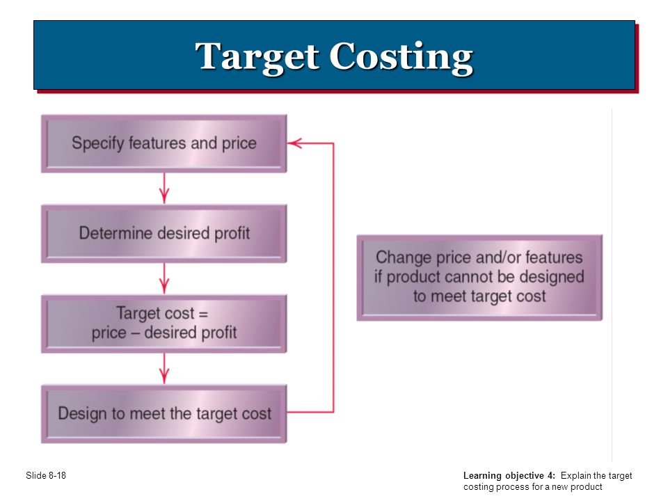 target costing process Target costing is an approach in which companies set targets for its costs based on the price prevalent in the market and the profit margin they want to earn.