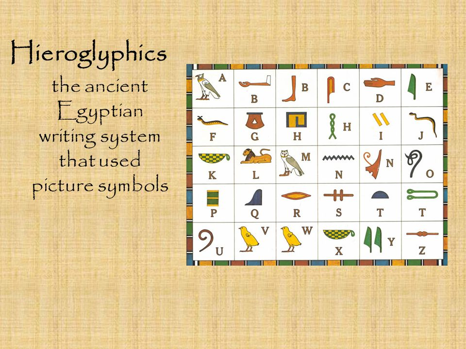 the ancient Egyptian writing system that used picture symbols