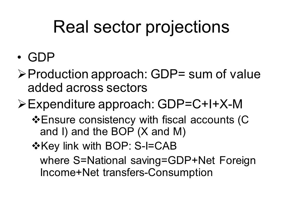Real sector projections