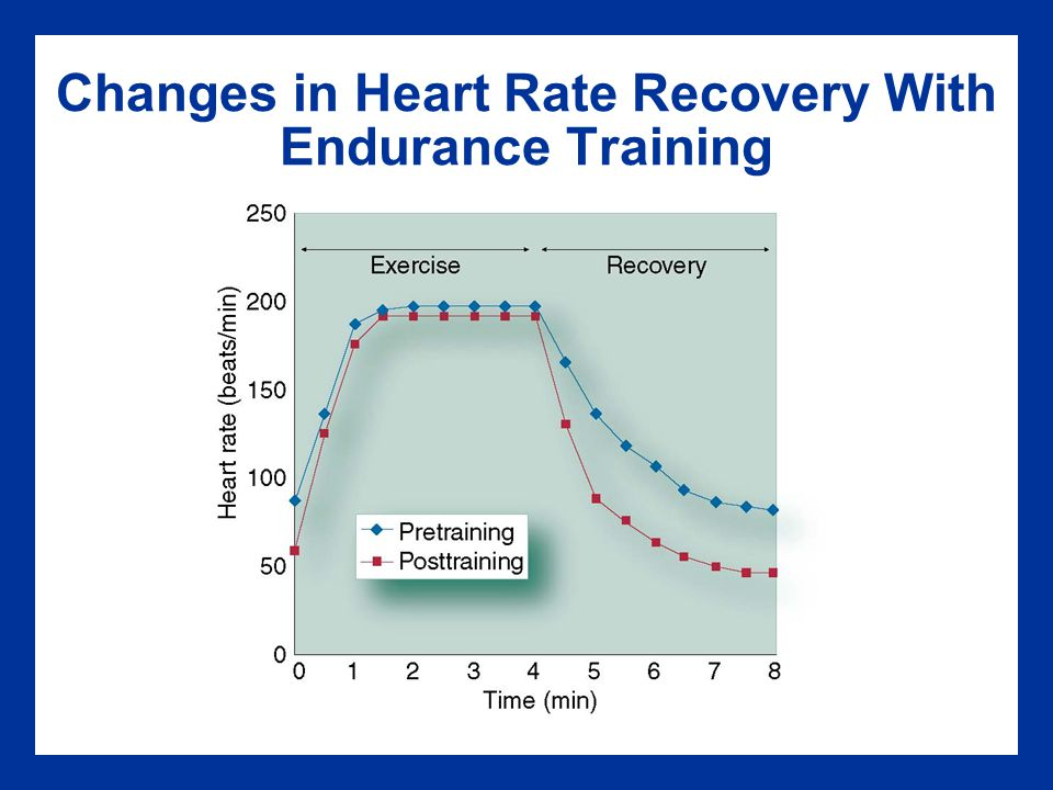 comparing oxygen levels to heart rate recovery and peak time Reliability and validity of the six-minute arm test for the evaluation of cardiovascular fitness in  comparing heart rate  oxygen consumption (v o 2 peak.