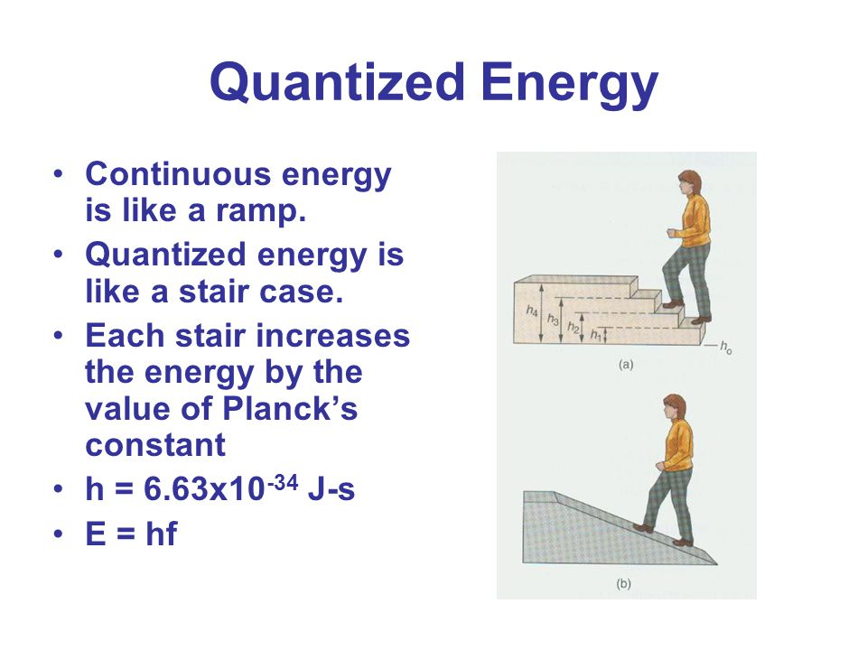 Quantized Energy Continuous Energy Is Like A Ramp on Electron Energy Levels Bohr Model