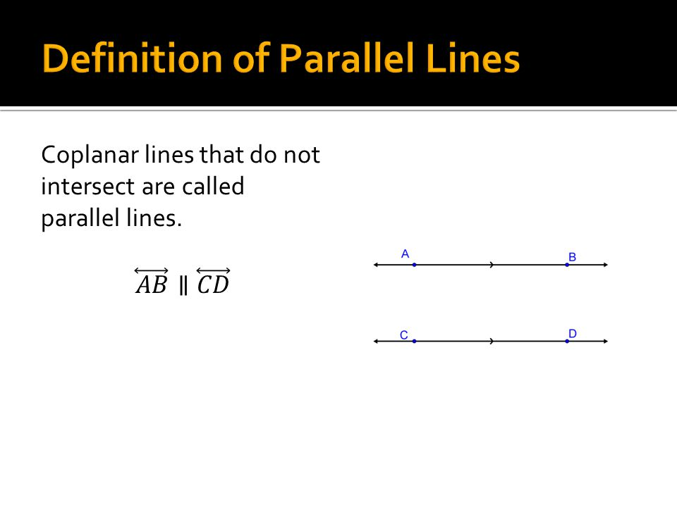 how to know if planes are parallel