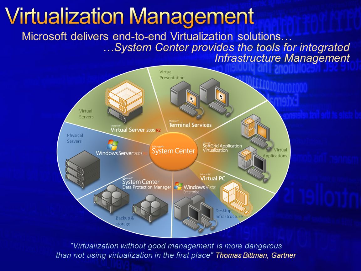 Server And Application Virtualization Roundup Managing