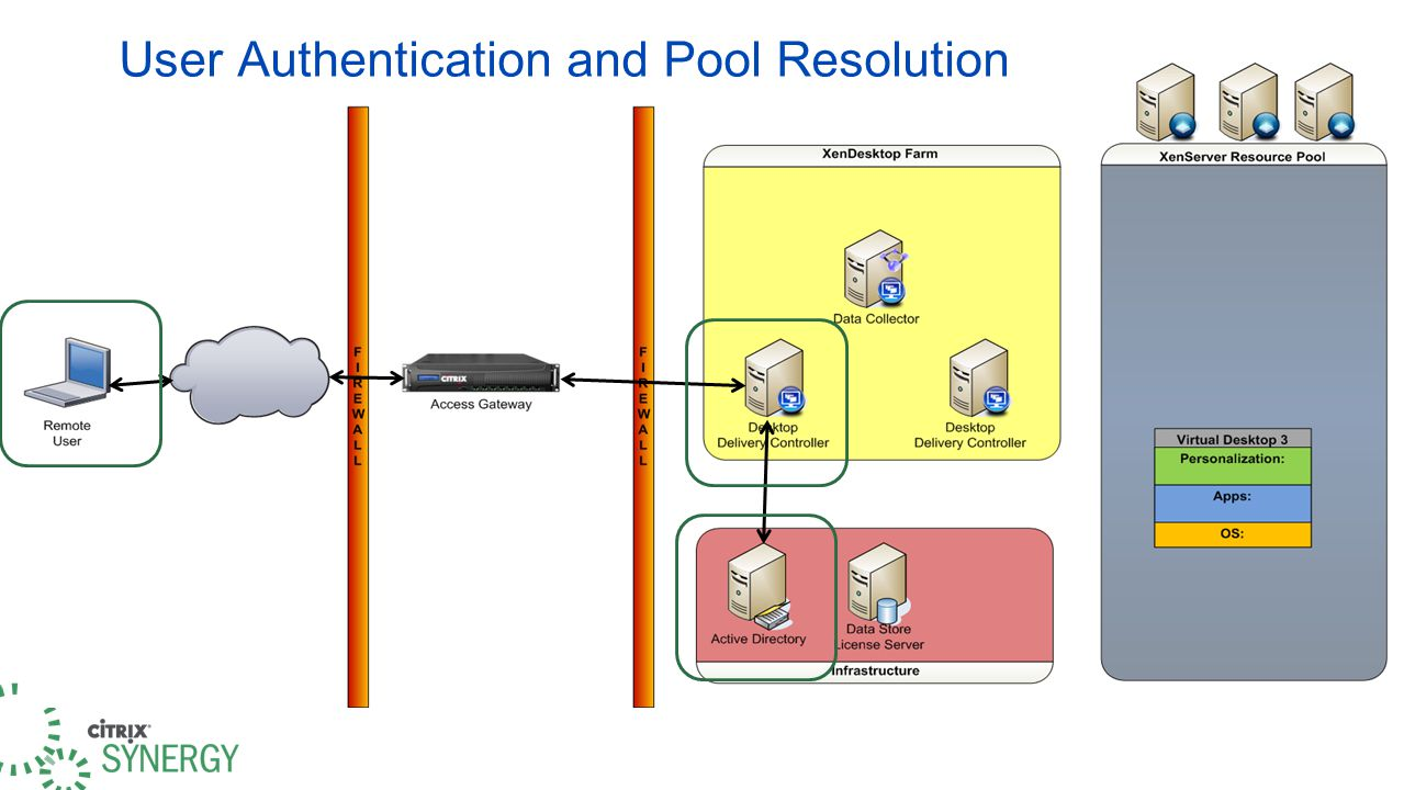Remote desktop connection broker disconnected sessions