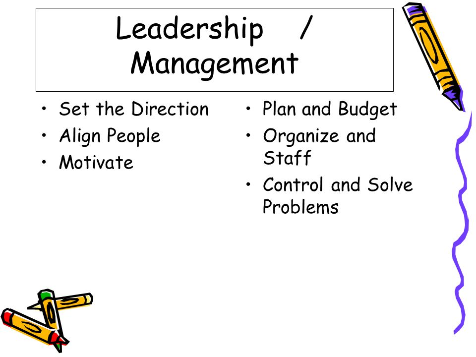 What Leaders Really Do.
