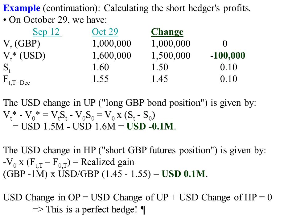 Example (continuation): Calculating the short hedger s profits.