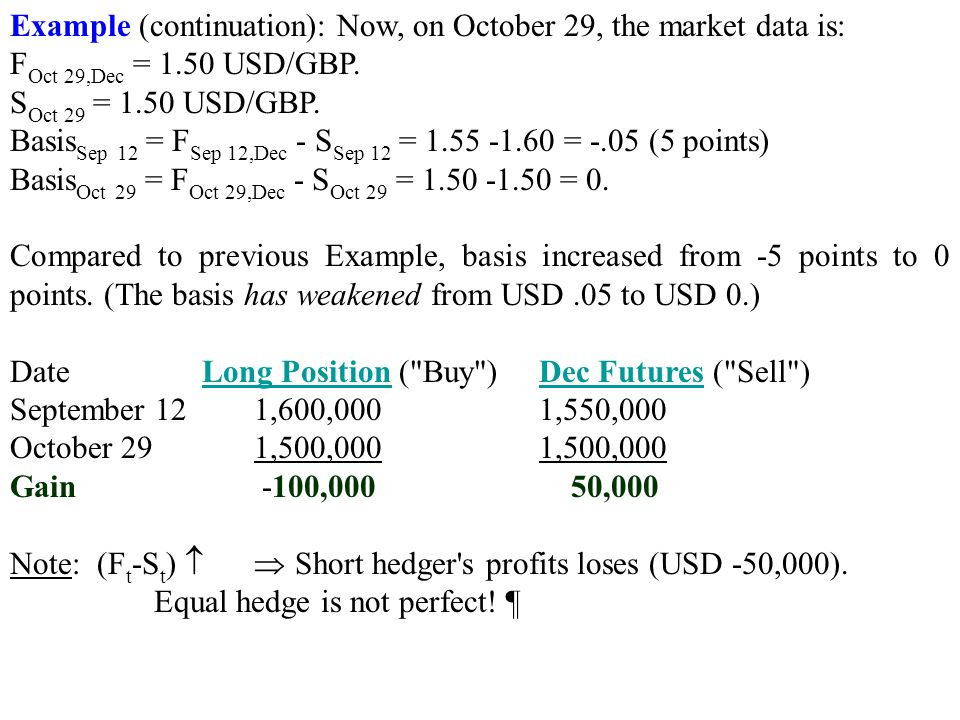 Example (continuation): Now, on October 29, the market data is: