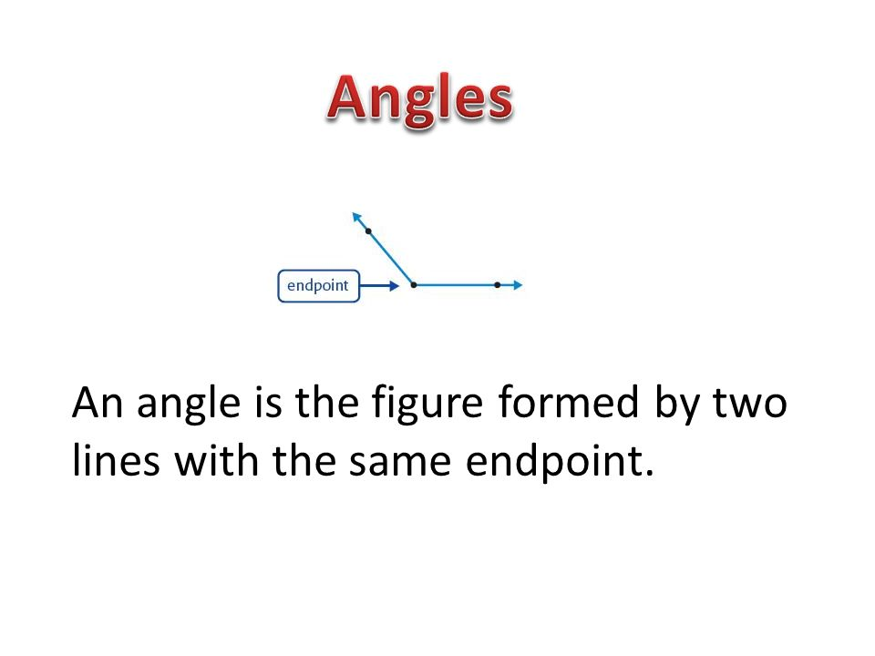 Angles An angle is the figure formed by two lines with the same endpoint.