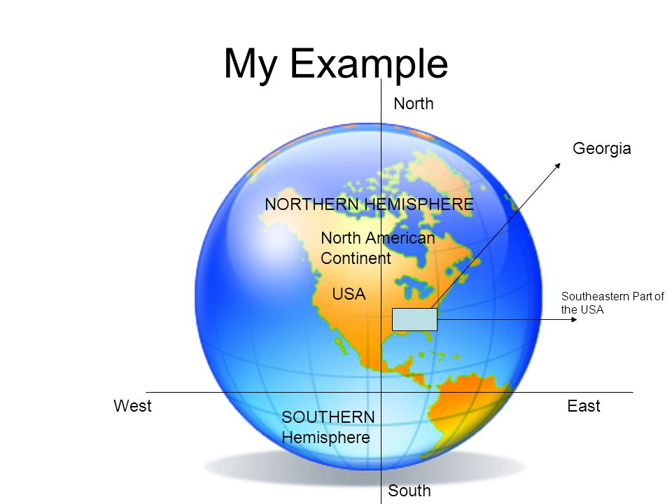 Created By Blair Weikel Adapted By Megan Rainwater Ppt Video - Usa northern hemisphere