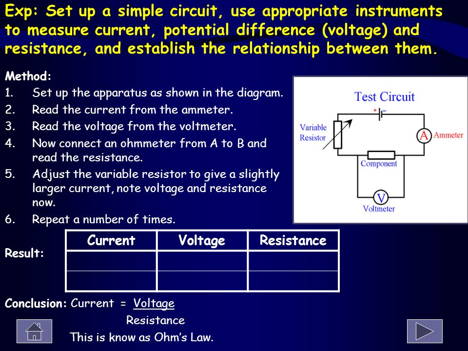 relationship between potential difference and current in a resistor
